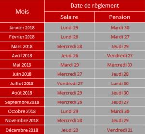 Calendrier Pension.Calendrier 2018 Des Salaires Et Des Pensions Des