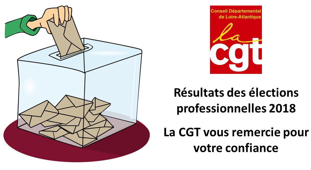 a57a065222c Syndicat CGT du Conseil départemental de Loire-Atlantique